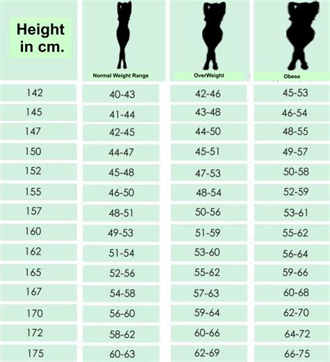 what is table height chart for women according to height what is your ideal