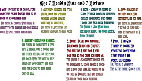 7 Sins And 7 Virtues By Cosmicmoonshine On Deviantart