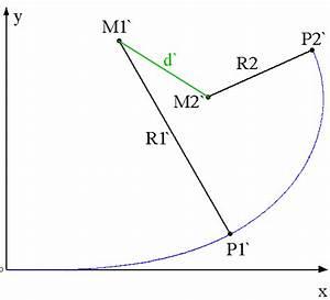 M2 Berechnen Formel : eilinien ~ Themetempest.com Abrechnung