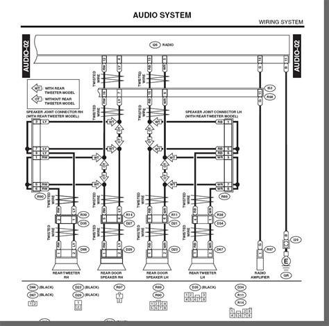 Subaru Forester Wiring Diagram Electrical Website