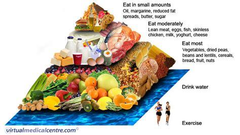 effect  nutrition  dental health     years