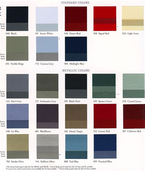 mercedes colors mercedes s class and sl paint color chart 1989 1991