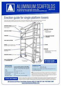 Usage Guides For Scaffolding In Melbourne