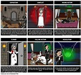 The Fall of the House of Usher Summary Storyboard