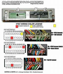 Need The Ecu Harness Wiring Diagram For My 1990 Civic  - Honda-tech