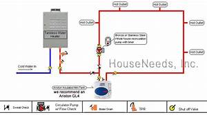 Tankless Water Heater With Storage Tank  U2014 Heating Help