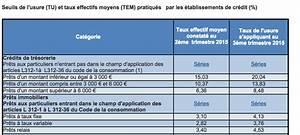 Taux Usure : diff rence entre usure et inter t al rizq com ~ Gottalentnigeria.com Avis de Voitures