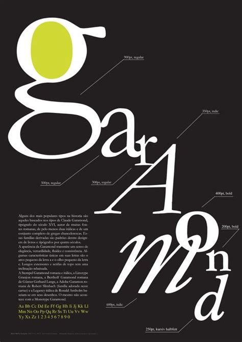 59 best images about typography type specimen posters on pinterest behance fonts and ux ui