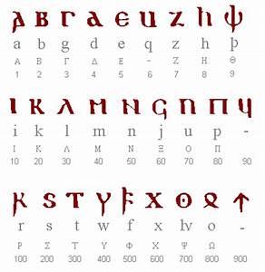 Traduction Francais Latin Gratuit Google : dictionnaire gotique en ligne alphabet langue bible de wulfila lexilogos ~ Medecine-chirurgie-esthetiques.com Avis de Voitures