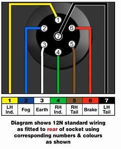 Towbar Plug Wiring Diagram