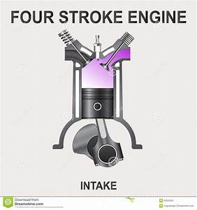 Four Stroke Engine  Intake Stock Vector  Illustration Of Drive