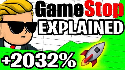 Maybe you would like to learn more about one of these? Gamestop Stock Price / Fo Hbyqvrfrqm - Get the latest ...