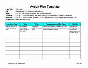 plan template excel template attendance sheet sales With 100 day action plan template document example