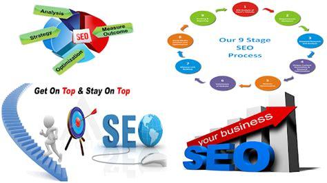 Seo Service Provider by Affordable Seo Services Provider Company In Nigeria