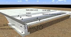 dalle beton interieur maison With epaisseur dalle beton maison