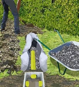 Comment Faire Un Drainage : drainage du parcours des poules poulailler bio ~ Farleysfitness.com Idées de Décoration