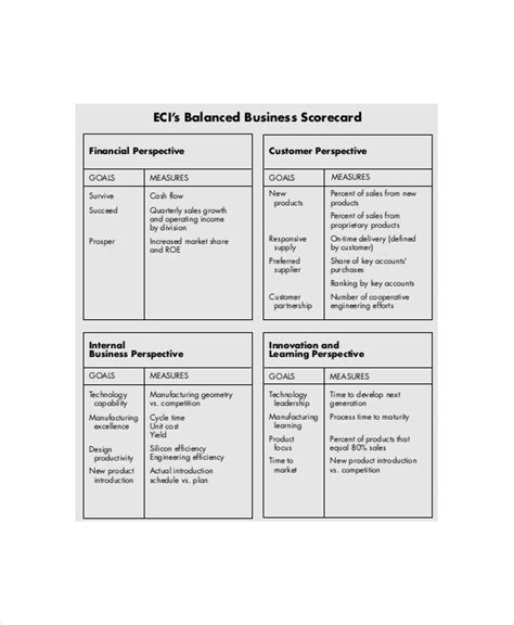 balanced scorecard template   word  documents