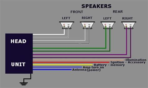 best car stereo speaker wiring diagram subwoofer wiring