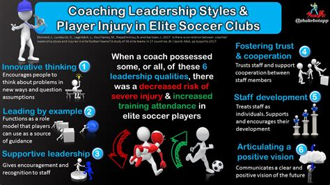 leadership  coaching styles    injury