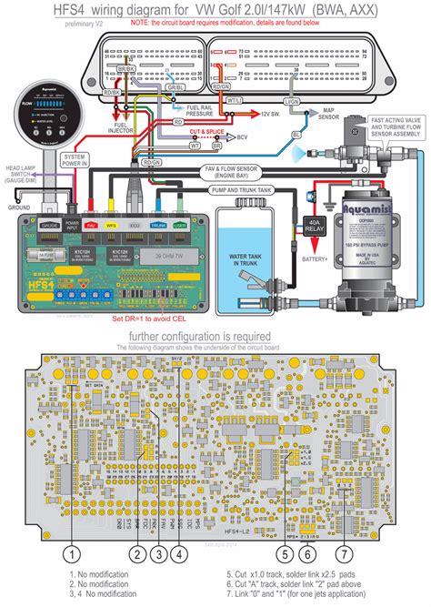 Audi Ecu Wiring Diagram Library