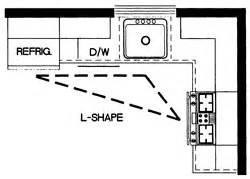 kitchen design 101 the 5 fundamental kitchen layouts