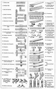 Holz als Material - Holzverbindungen (Architektur für die