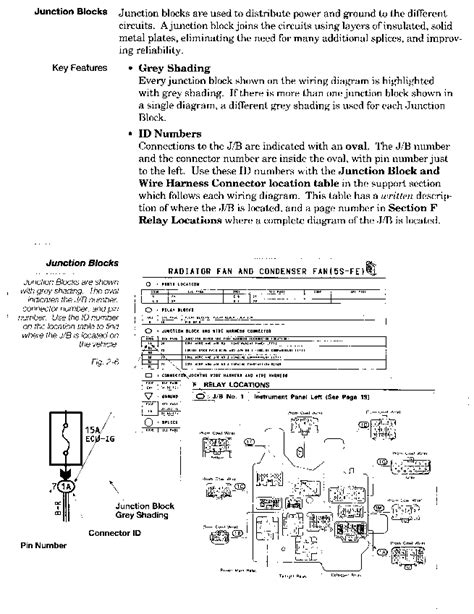 Toyota Camry Electrical Wiring Diagram Engine