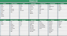 Recipes and Rants: Grocery List Template