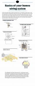 Home Electrical Infographic   Homecontrols Com