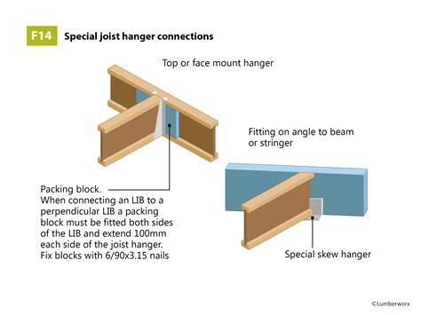 deck joist hangers nz construction details lumberworx