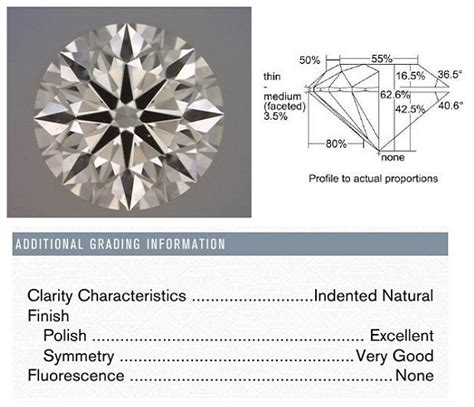 Is Symmetry Important For A Diamond's Beauty (and Optics)?