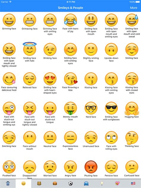 emoji meanings android emoji meanings dictionary lookup lexicon for emojis