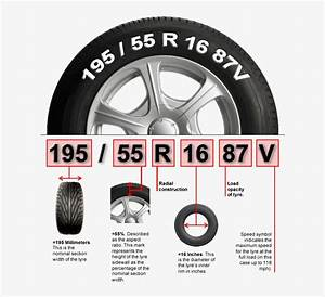 How To Read Tire Size Gt Gt How To Read Tire Size New Tyre