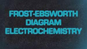 Construction Frost-ebsworth Diagram Electrochemistry