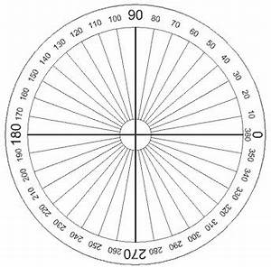 circulo formulas para el perimetro With 360 degree compass diagram