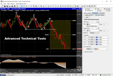 forex software forex trading software