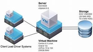 Vsphere 6 0 Archives - Vmware Vroom  Blog