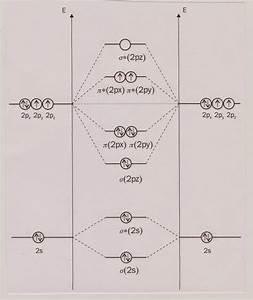 Quarksciencia  Diagramas De Energ U00eda De Algunas Mol U00e9culas