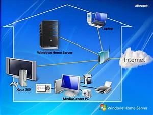 Home Server Diagram Gallery