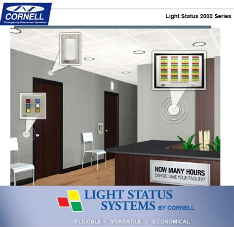 nurse call light systems nurse call systems bec audio