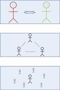 Sprachliche Gestaltungsmittel  Figuren  Digitales