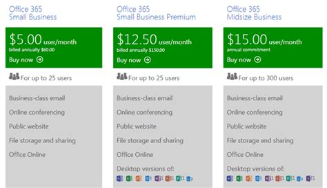 Office 365 Mail Pricing office 365 is it right for your small business