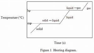 Cooling Diagram For T