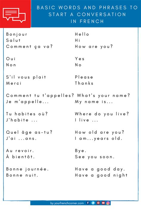 17 Basic Words & Phrases to Start a Conversation in French ...