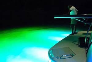 Cree 180w Underwater Boat Light