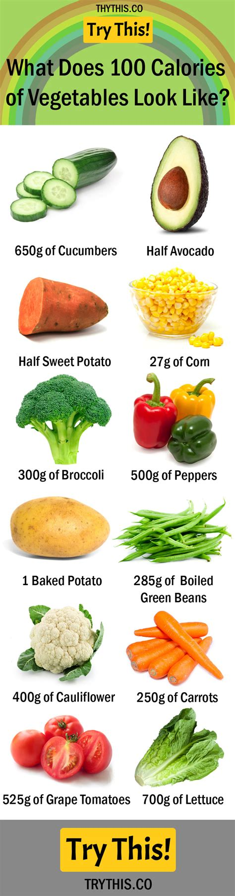 What Does 100 Calories Look Like Food Tips Trythis