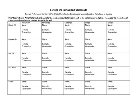 12 best images of formula naming ionic compounds worksheet