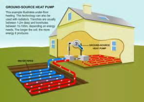 Pictures of Air Source Heat Pump Guernsey