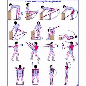 Accessori Fitness e Pesistica : Fascia elastica training band in rotolo continuo prezzo