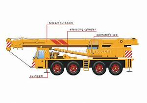 Crane Truck Boom Parts Diagram  Electrical  Auto Wiring Diagram